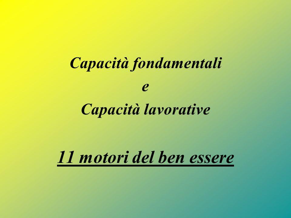 Capacità fondamentali e Capacità lavorative 11 motori del ben essere