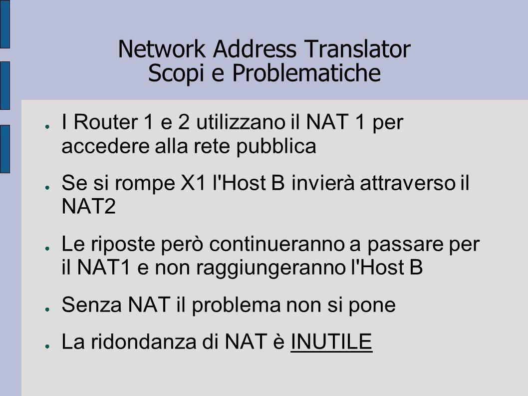 Network Address Translator Scopi e Problematiche I Router 1 e 2 utilizzano il NAT 1 per accedere alla rete pubblica Se si rompe X1 l'Host B invierà at