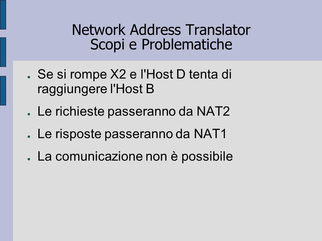 Network Address Translator Scopi e Problematiche Se si rompe X2 e l'Host D tenta di raggiungere l'Host B Le richieste passeranno da NAT2 Le risposte p