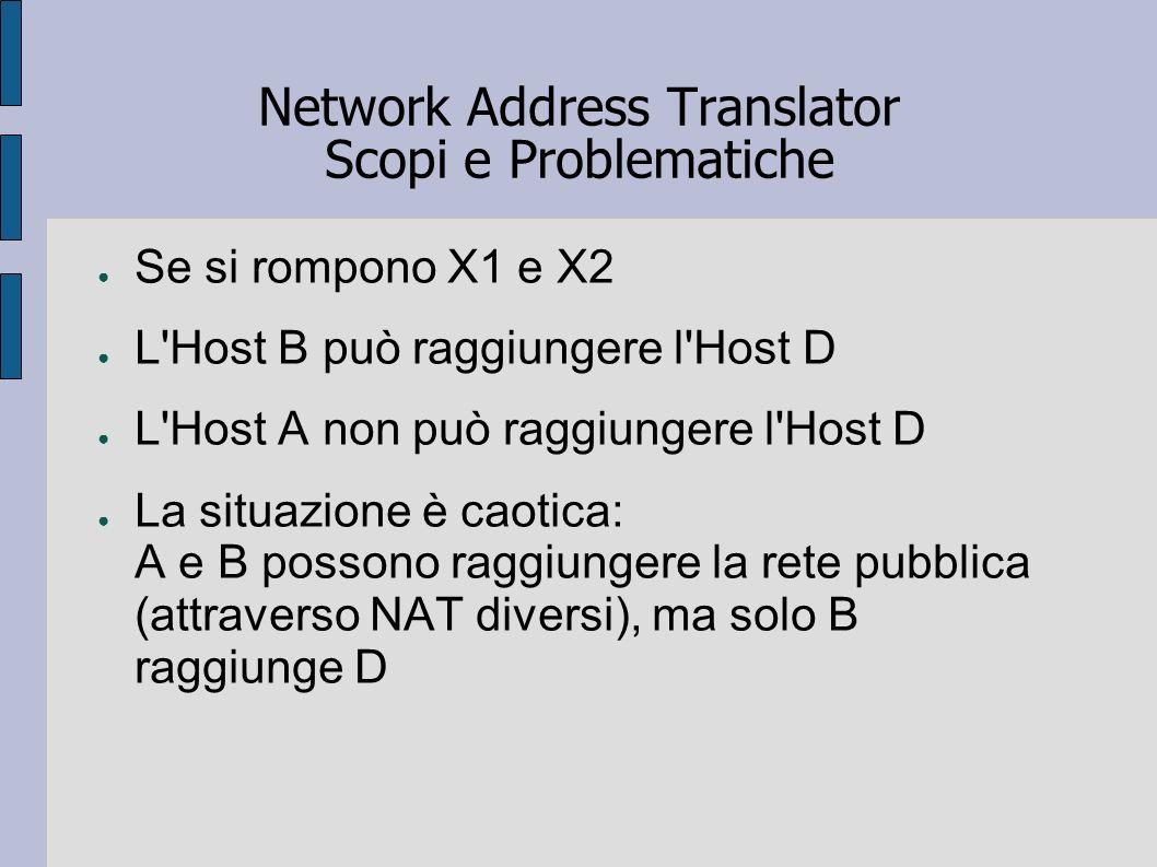 Network Address Translator Scopi e Problematiche Se si rompono X1 e X2 L'Host B può raggiungere l'Host D L'Host A non può raggiungere l'Host D La situ