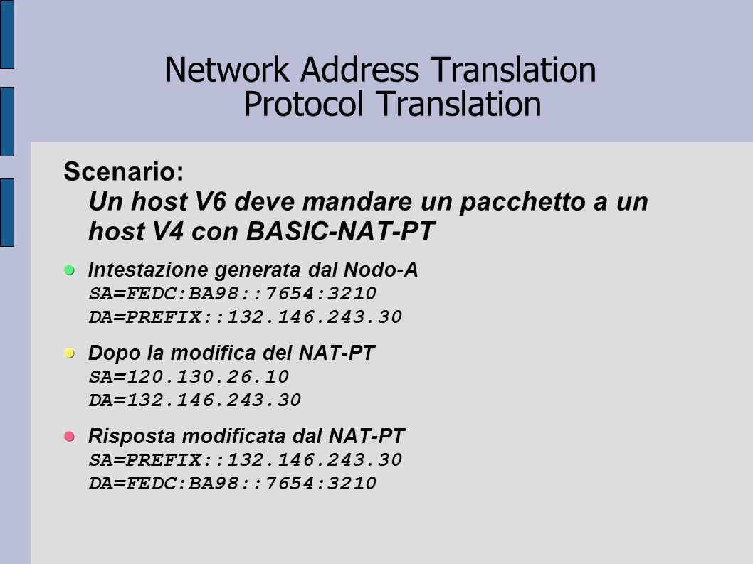 Network Address Translation Protocol Translation Scenario: Un host V6 deve mandare un pacchetto a un host V4 con BASIC-NAT-PT Intestazione generata da