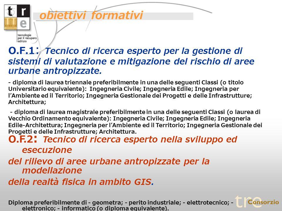 O.F.1 : Tecnico di ricerca esperto per la gestione di sistemi di valutazione e mitigazione del rischio di aree urbane antropizzate.