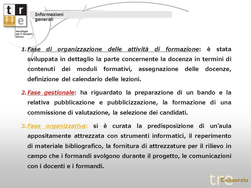 Esperienza di training on the job La campagna di rilievo delledificato del comune di Avellino: strutturazione e popolamento del database