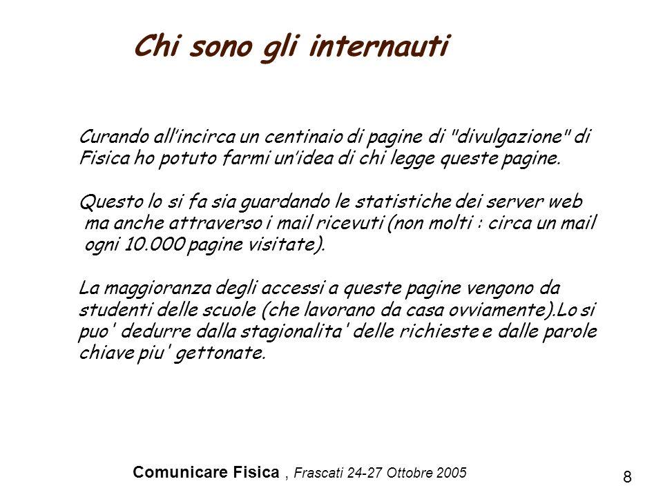 Comunicare Fisica, Frascati 24-27 Ottobre 2005 Curando allincirca un centinaio di pagine di
