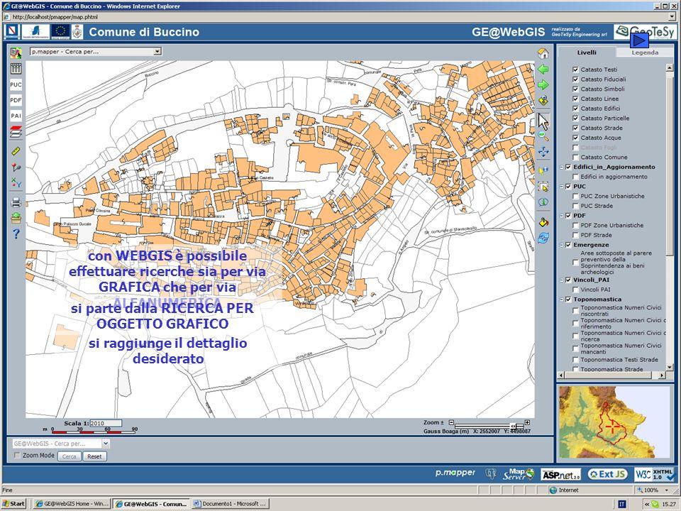 si individuano le entità correlate alla zona urbanistica di piano