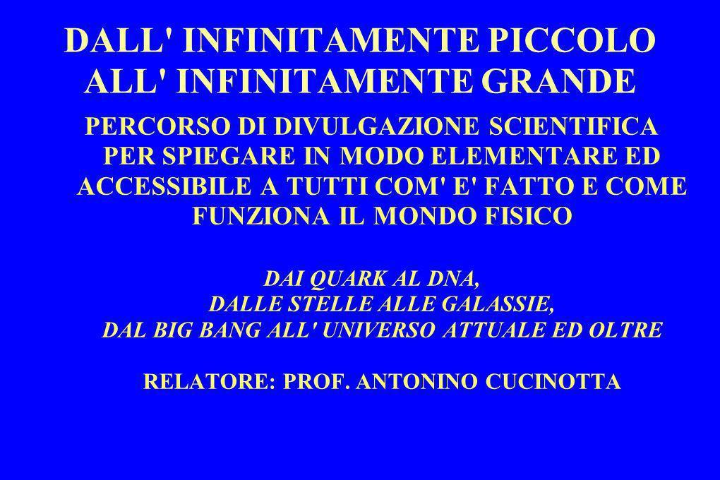 DALL INFINITAMENTE PICCOLO ALL INFINITAMENTE GRANDE I CONIUGI CURIE SCOPRONO IL POLONIO ED IL RADIO (1898 - 1902).