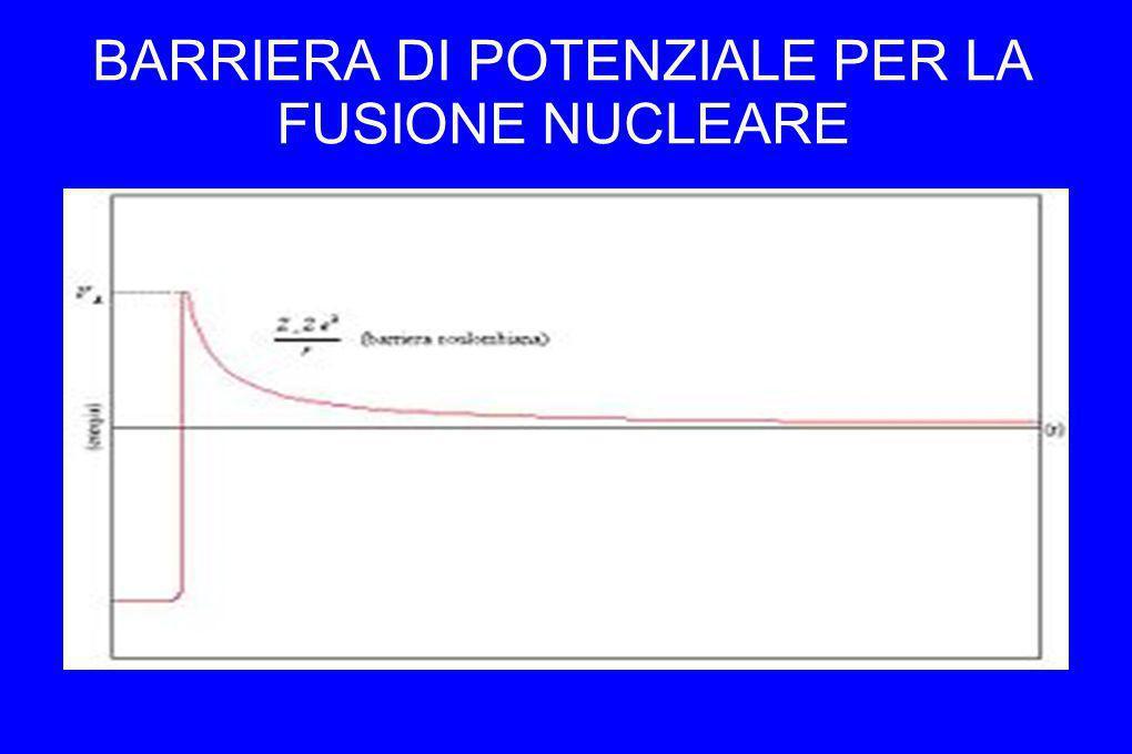 BARRIERA DI POTENZIALE PER LA FUSIONE NUCLEARE