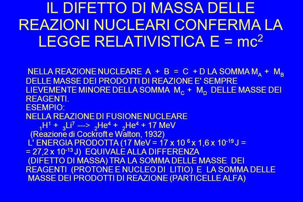 IL DIFETTO DI MASSA DELLE REAZIONI NUCLEARI CONFERMA LA LEGGE RELATIVISTICA E = mc 2 NELLA REAZIONE NUCLEARE A + B = C + D LA SOMMA M A + M B DELLE MA