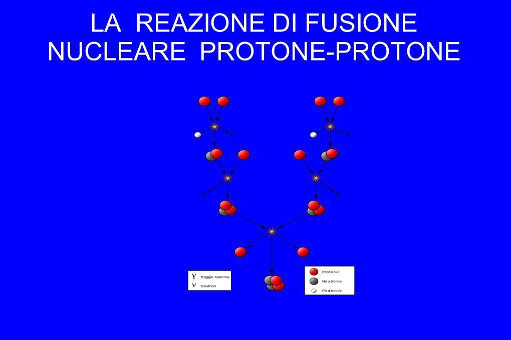 LA REAZIONE DI FUSIONE NUCLEARE PROTONE-PROTONE