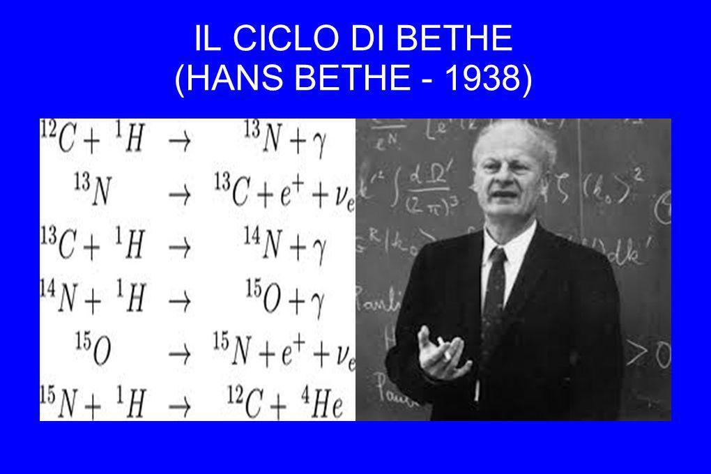 IL CICLO DI BETHE (HANS BETHE - 1938)
