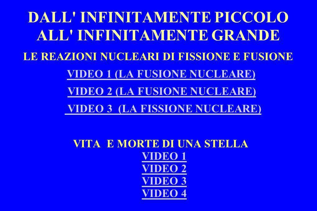 DALL' INFINITAMENTE PICCOLO ALL' INFINITAMENTE GRANDE LE REAZIONI NUCLEARI DI FISSIONE E FUSIONE VIDEO 1 (LA FUSIONE NUCLEARE) VIDEO 2 (LA FUSIONE NUC