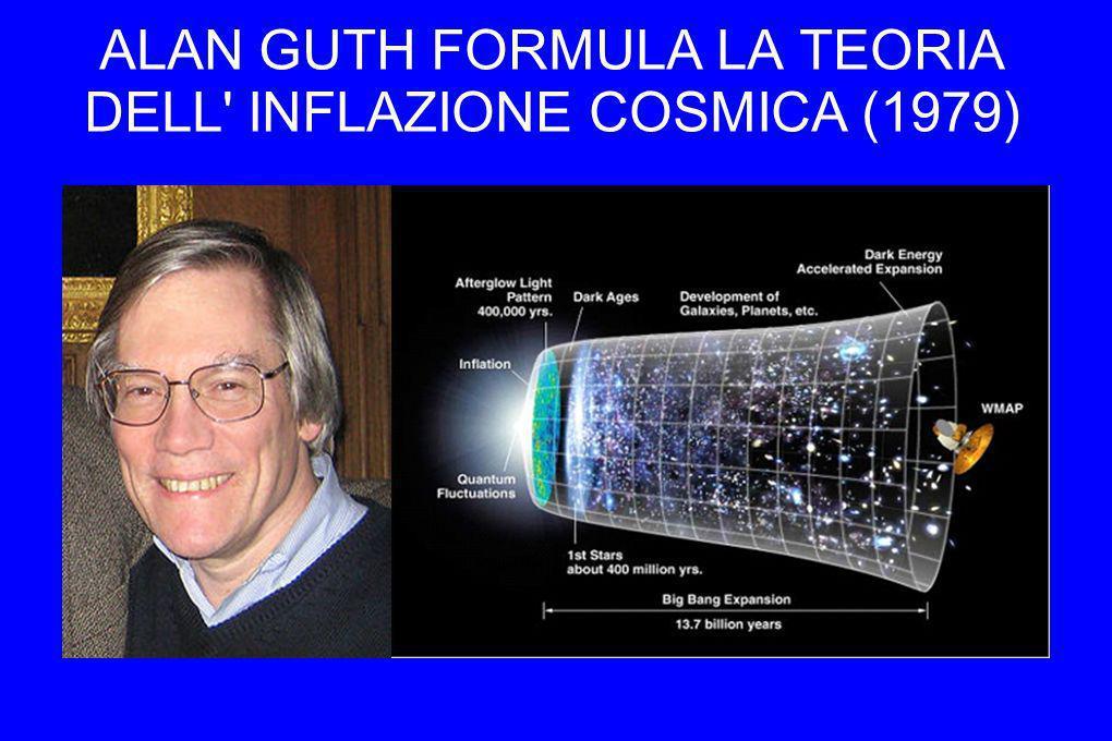 ALAN GUTH FORMULA LA TEORIA DELL' INFLAZIONE COSMICA (1979)