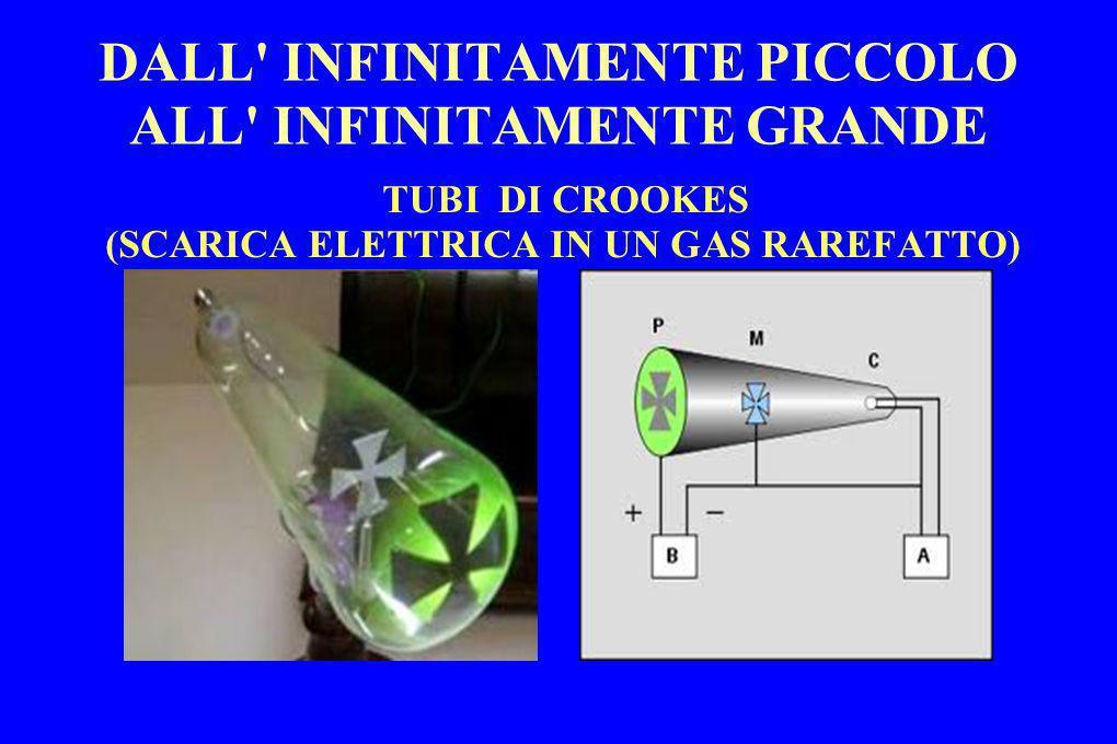 DALL' INFINITAMENTE PICCOLO ALL' INFINITAMENTE GRANDE TUBI DI CROOKES (SCARICA ELETTRICA IN UN GAS RAREFATTO)