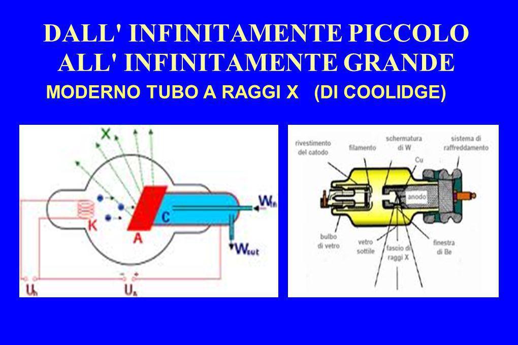 DALL' INFINITAMENTE PICCOLO ALL' INFINITAMENTE GRANDE MODERNO TUBO A RAGGI X (DI COOLIDGE)