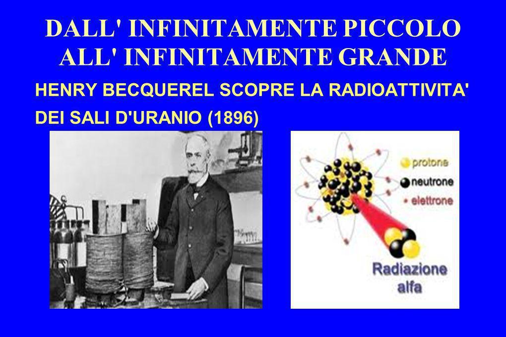 DALL' INFINITAMENTE PICCOLO ALL' INFINITAMENTE GRANDE HENRY BECQUEREL SCOPRE LA RADIOATTIVITA' DEI SALI D'URANIO (1896)