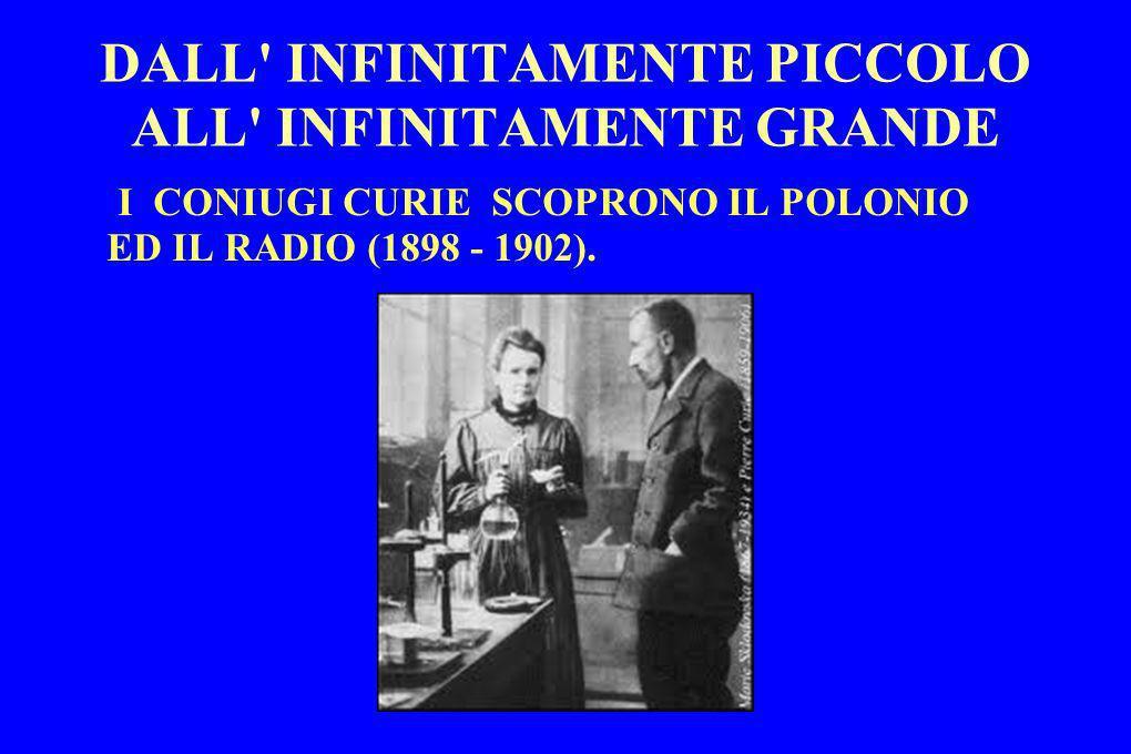 DALL' INFINITAMENTE PICCOLO ALL' INFINITAMENTE GRANDE I CONIUGI CURIE SCOPRONO IL POLONIO ED IL RADIO (1898 - 1902).