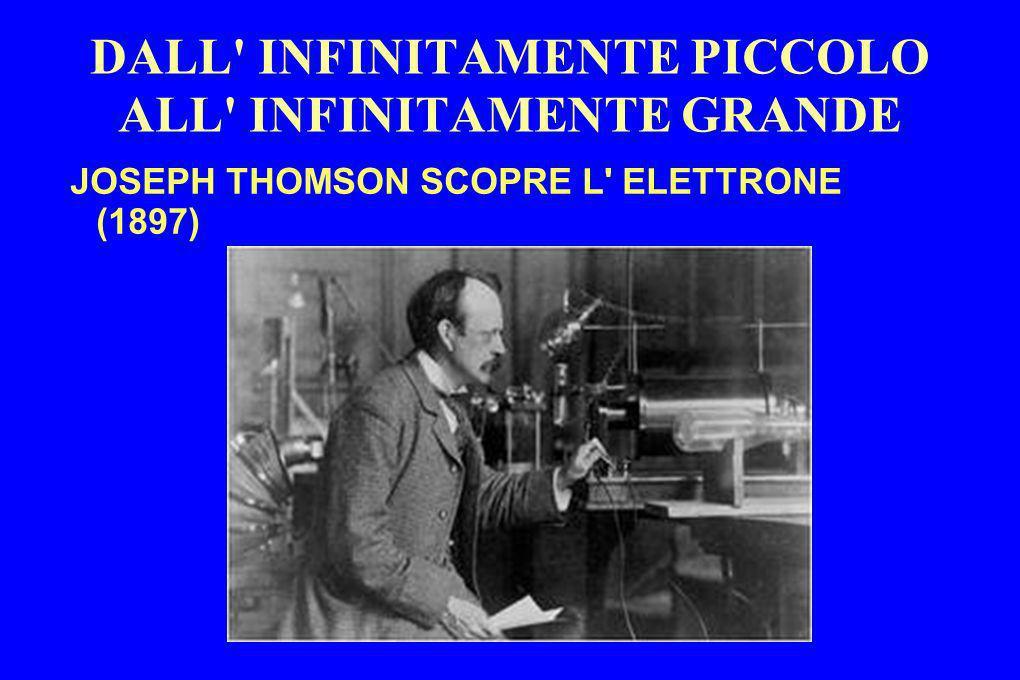 DALL' INFINITAMENTE PICCOLO ALL' INFINITAMENTE GRANDE JOSEPH THOMSON SCOPRE L' ELETTRONE (1897)