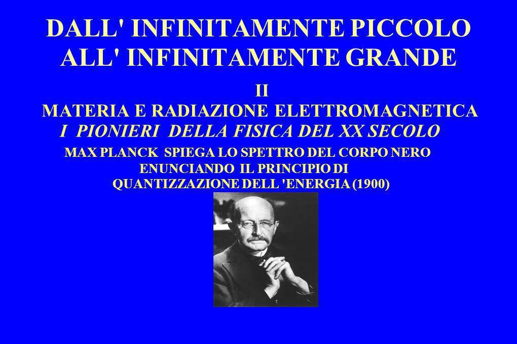 DALL' INFINITAMENTE PICCOLO ALL' INFINITAMENTE GRANDE II MATERIA E RADIAZIONE ELETTROMAGNETICA I PIONIERI DELLA FISICA DEL XX SECOLO MAX PLANCK SPIEGA