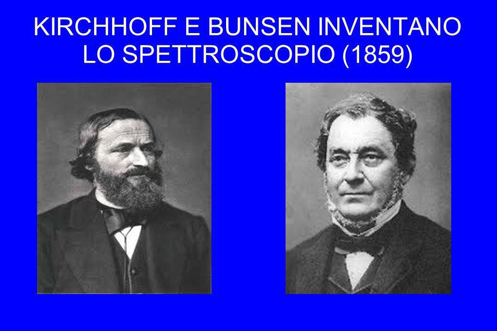 KIRCHHOFF E BUNSEN INVENTANO LO SPETTROSCOPIO (1859)