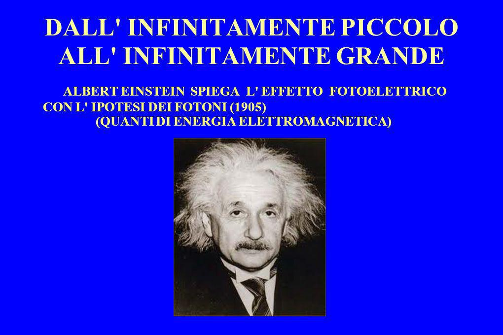DALL' INFINITAMENTE PICCOLO ALL' INFINITAMENTE GRANDE ALBERT EINSTEIN SPIEGA L' EFFETTO FOTOELETTRICO CON L' IPOTESI DEI FOTONI (1905) (QUANTI DI ENER