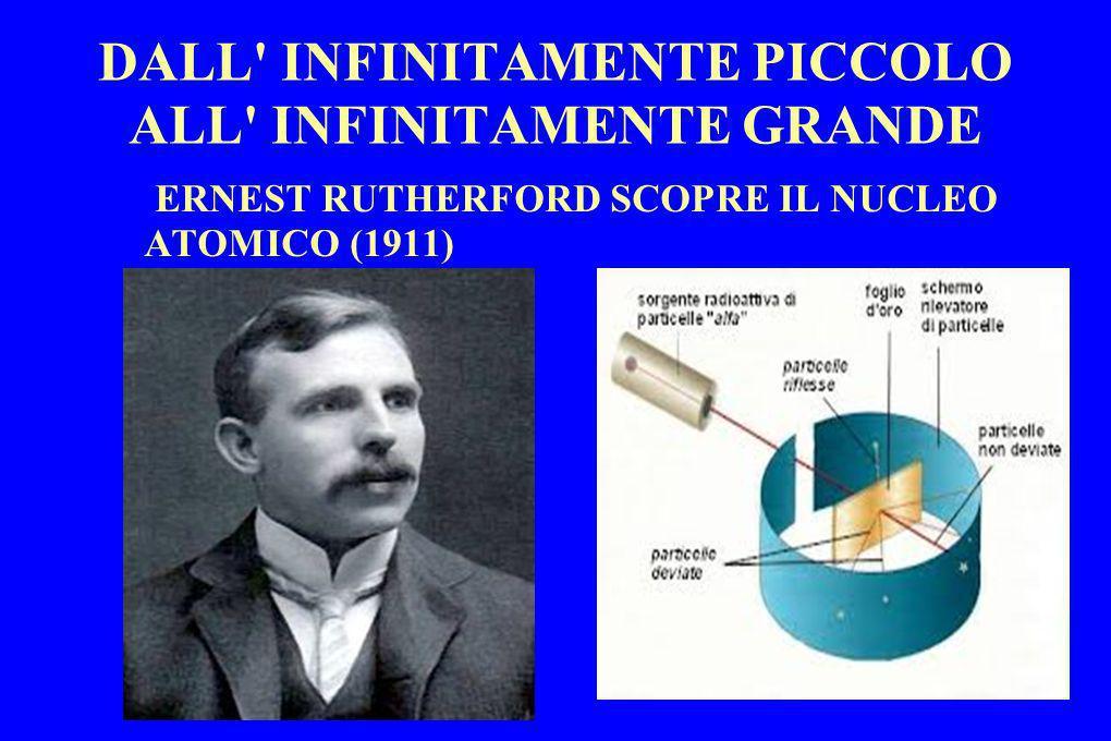 DALL' INFINITAMENTE PICCOLO ALL' INFINITAMENTE GRANDE ERNEST RUTHERFORD SCOPRE IL NUCLEO ATOMICO (1911)