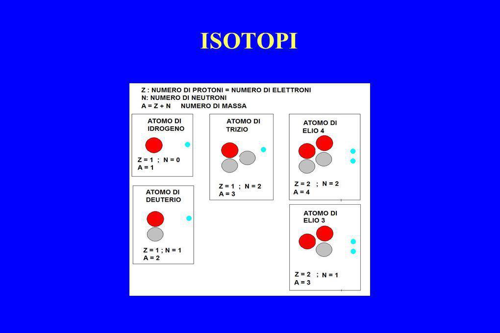 ISOTOPI