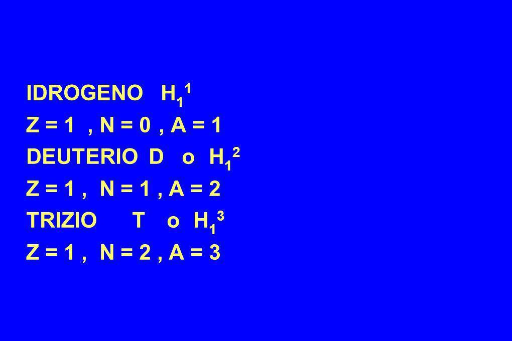 IDROGENO H 1 1 Z = 1, N = 0, A = 1 DEUTERIO D o H 1 2 Z = 1, N = 1, A = 2 TRIZIO T o H 1 3 Z = 1, N = 2, A = 3