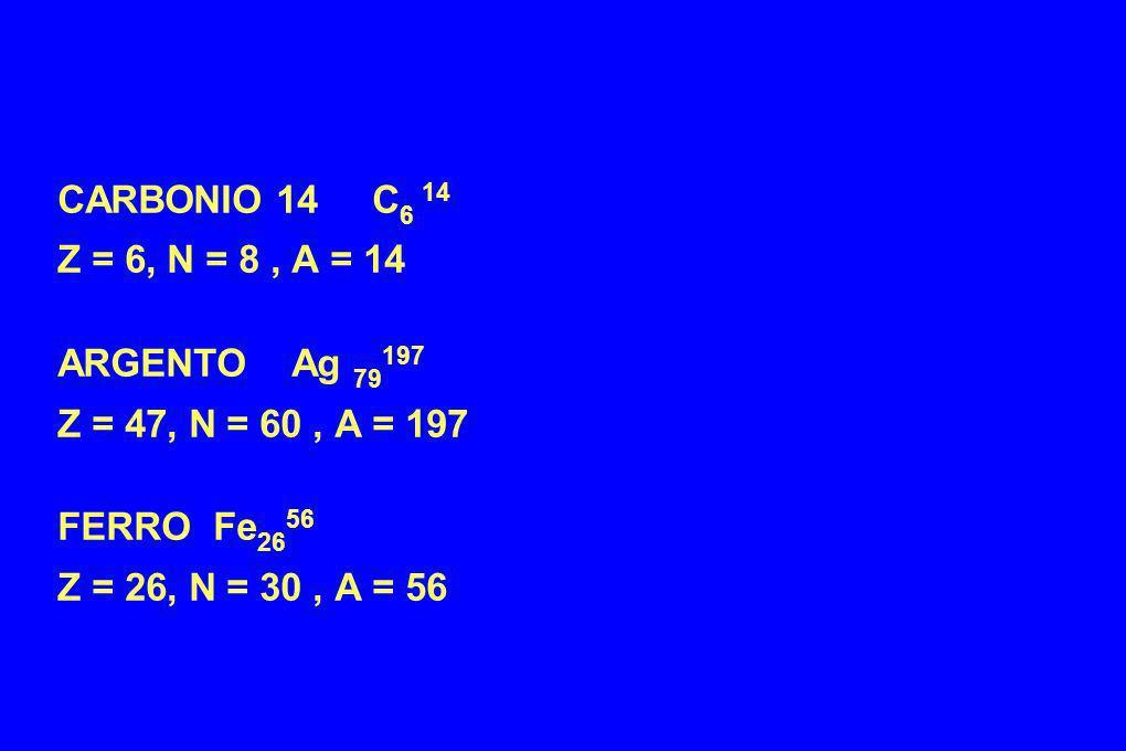 CARBONIO 14 C 6 14 Z = 6, N = 8, A = 14 ARGENTO Ag 79 197 Z = 47, N = 60, A = 197 FERRO Fe 26 56 Z = 26, N = 30, A = 56