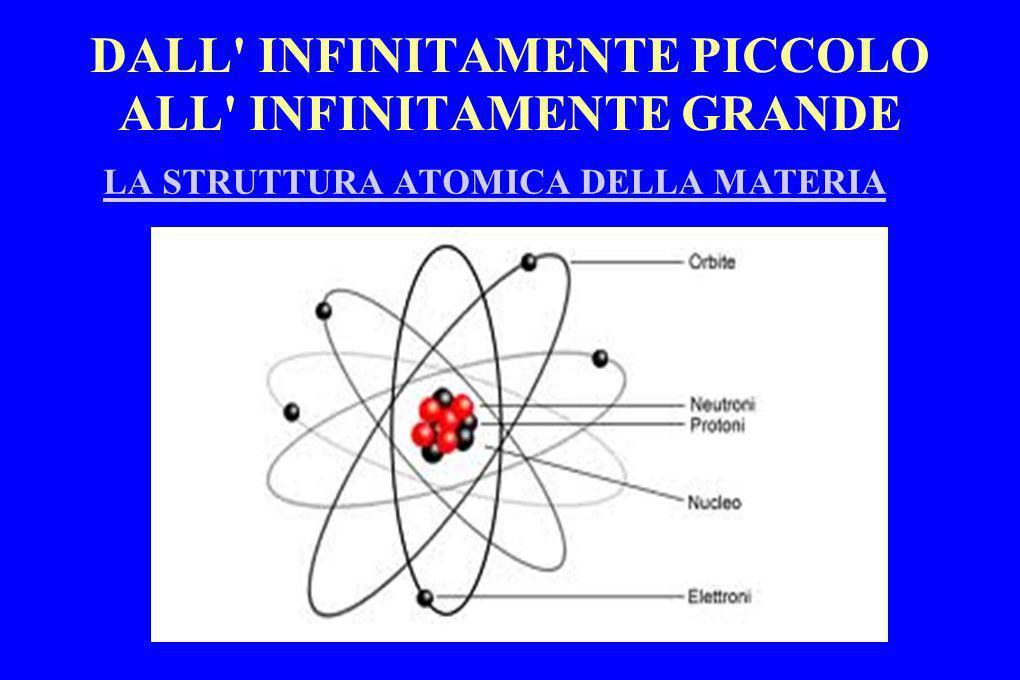 DALL' INFINITAMENTE PICCOLO ALL' INFINITAMENTE GRANDE LA STRUTTURA ATOMICA DELLA MATERIA
