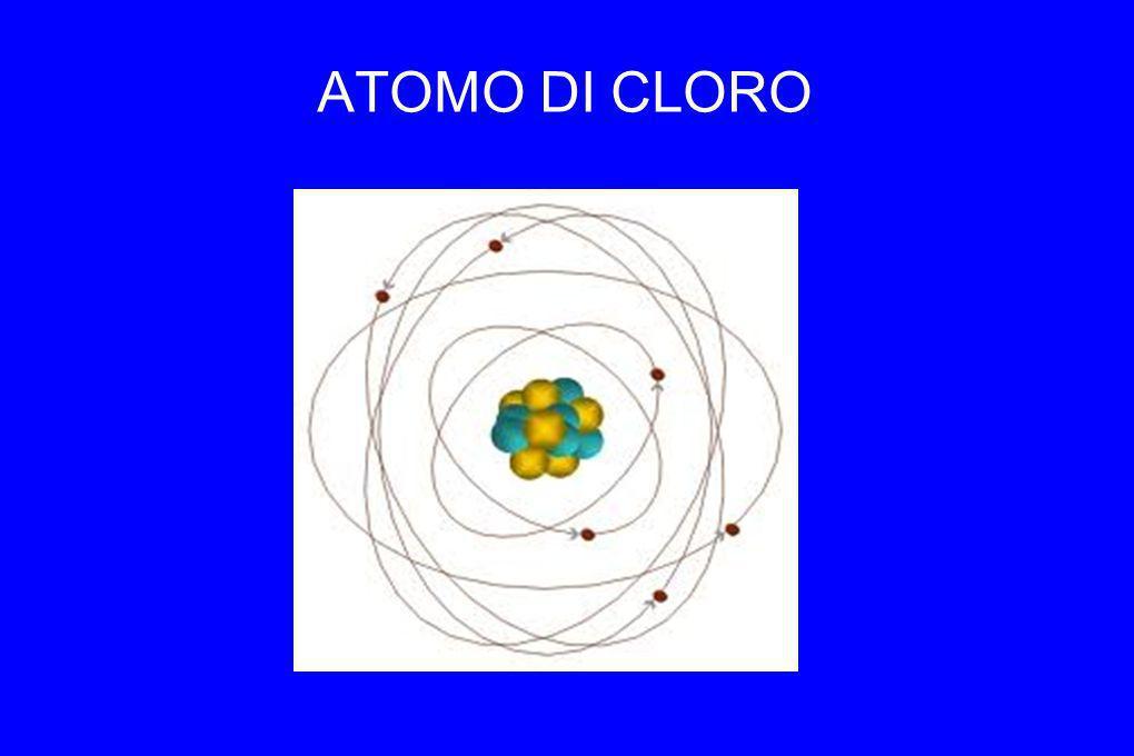 ATOMO DI CLORO