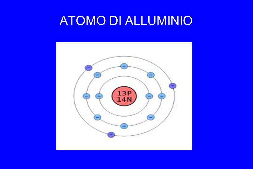 ATOMO DI ALLUMINIO