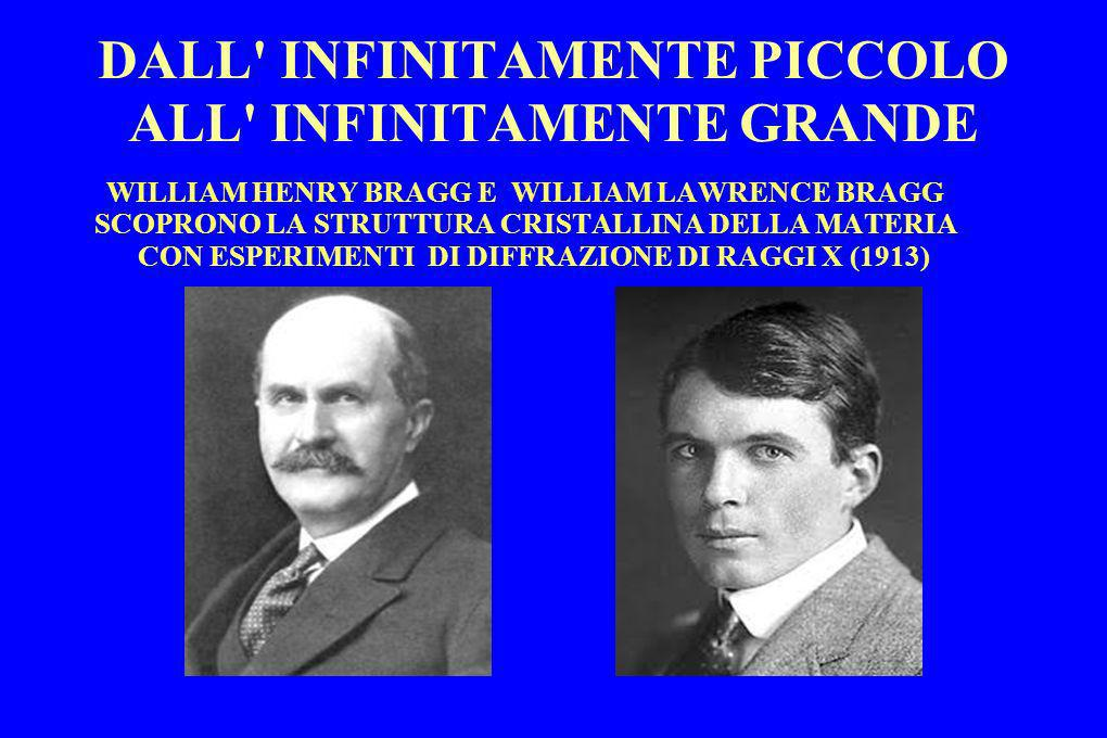 DALL' INFINITAMENTE PICCOLO ALL' INFINITAMENTE GRANDE WILLIAM HENRY BRAGG E WILLIAM LAWRENCE BRAGG SCOPRONO LA STRUTTURA CRISTALLINA DELLA MATERIA CON