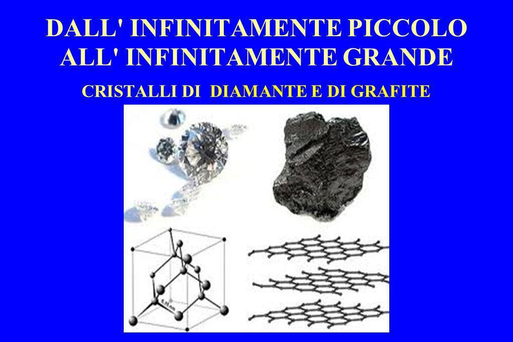 DALL' INFINITAMENTE PICCOLO ALL' INFINITAMENTE GRANDE CRISTALLI DI DIAMANTE E DI GRAFITE
