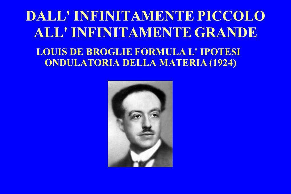 DALL' INFINITAMENTE PICCOLO ALL' INFINITAMENTE GRANDE LOUIS DE BROGLIE FORMULA L' IPOTESI ONDULATORIA DELLA MATERIA (1924)