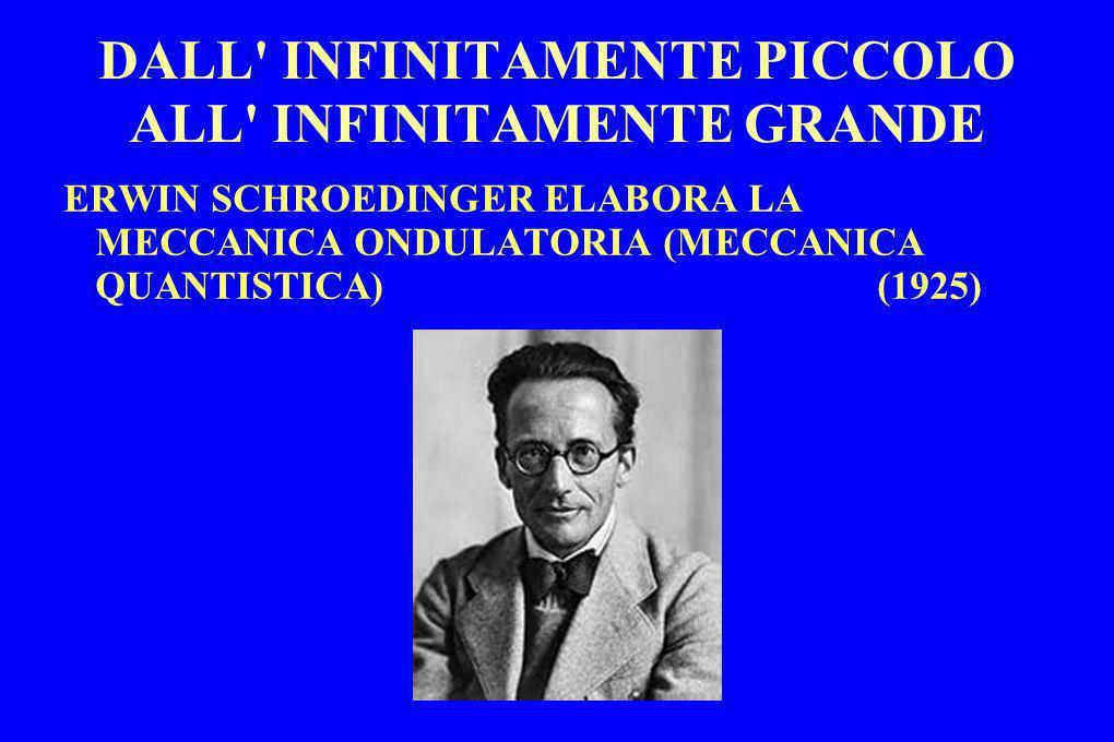 DALL' INFINITAMENTE PICCOLO ALL' INFINITAMENTE GRANDE ERWIN SCHROEDINGER ELABORA LA MECCANICA ONDULATORIA (MECCANICA QUANTISTICA) (1925)