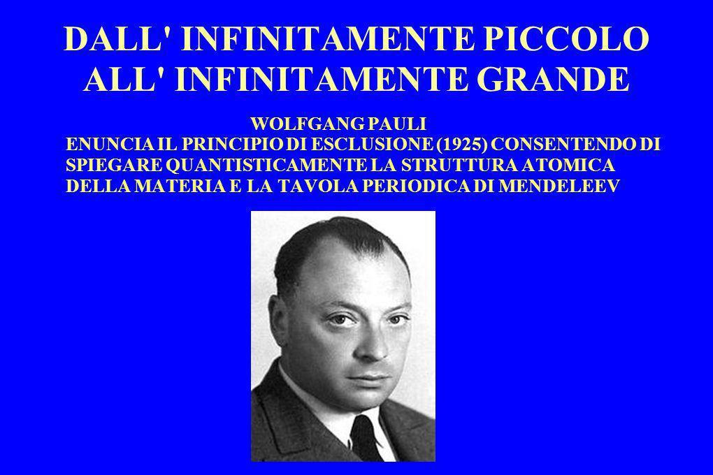 DALL' INFINITAMENTE PICCOLO ALL' INFINITAMENTE GRANDE WOLFGANG PAULI ENUNCIA IL PRINCIPIO DI ESCLUSIONE (1925) CONSENTENDO DI SPIEGARE QUANTISTICAMENT