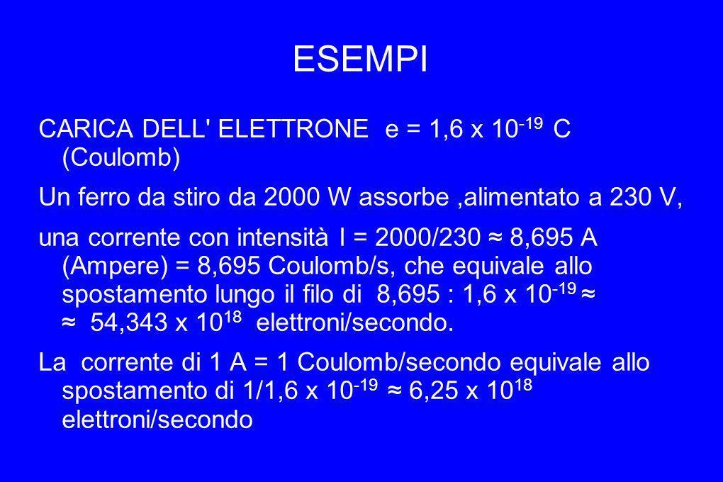 ESEMPI CARICA DELL' ELETTRONE e = 1,6 x 10 -19 C (Coulomb) Un ferro da stiro da 2000 W assorbe,alimentato a 230 V, una corrente con intensità I = 2000