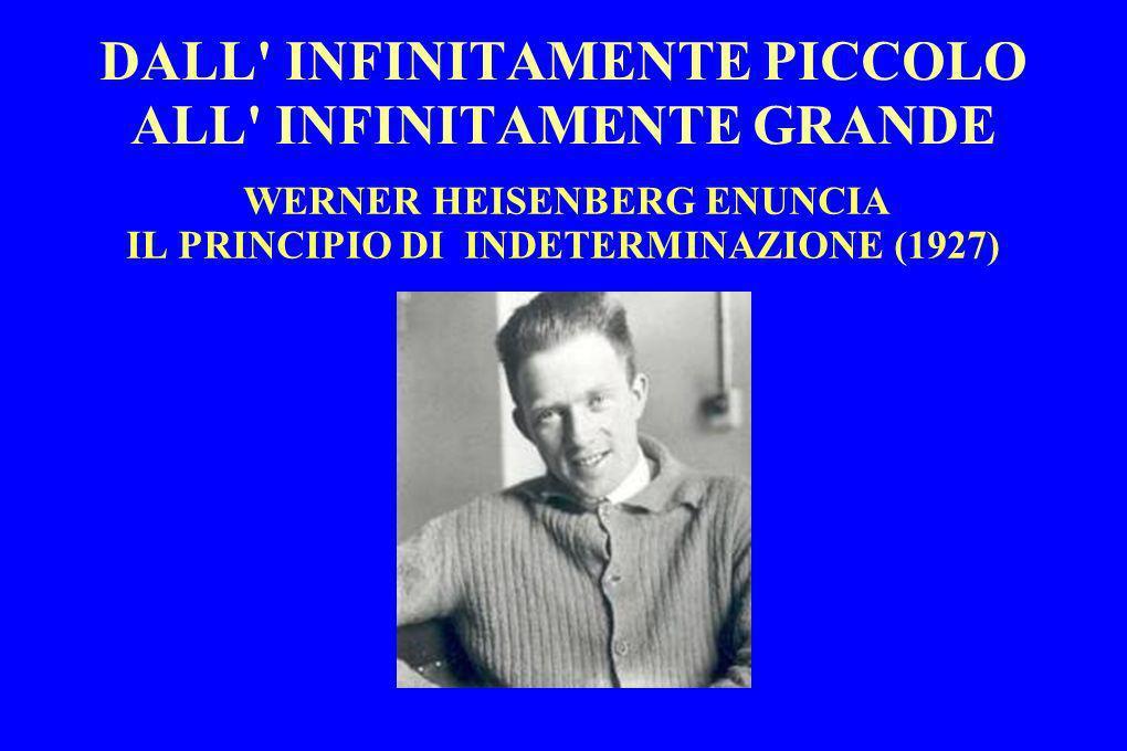 DALL' INFINITAMENTE PICCOLO ALL' INFINITAMENTE GRANDE WERNER HEISENBERG ENUNCIA IL PRINCIPIO DI INDETERMINAZIONE (1927)