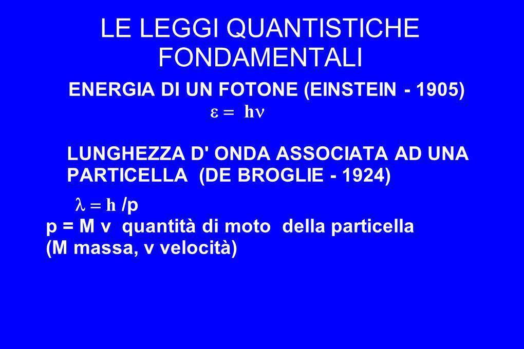 LE LEGGI QUANTISTICHE FONDAMENTALI ENERGIA DI UN FOTONE (EINSTEIN - 1905) h LUNGHEZZA D' ONDA ASSOCIATA AD UNA PARTICELLA (DE BROGLIE - 1924) h /p p =