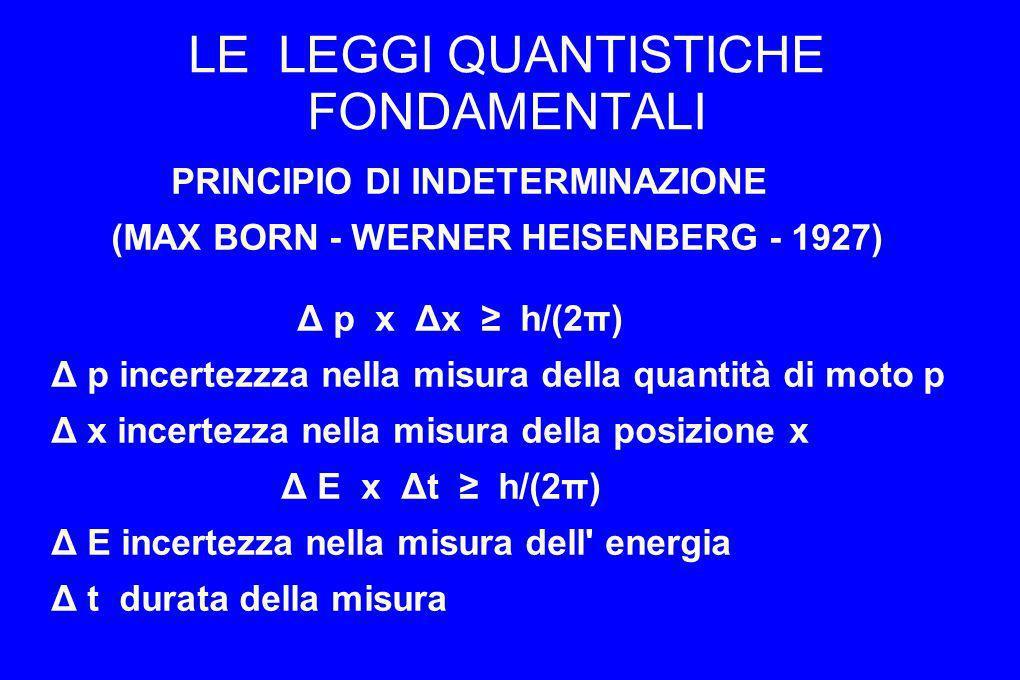 LE LEGGI QUANTISTICHE FONDAMENTALI PRINCIPIO DI INDETERMINAZIONE (MAX BORN - WERNER HEISENBERG - 1927) Δ p x Δx h/(2π) Δ p incertezzza nella misura de