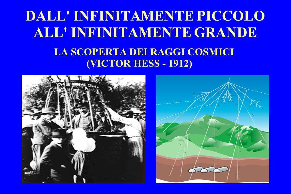 DALL' INFINITAMENTE PICCOLO ALL' INFINITAMENTE GRANDE LA SCOPERTA DEI RAGGI COSMICI (VICTOR HESS - 1912)