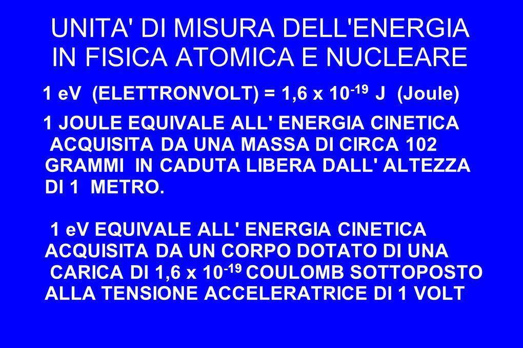 UNITA' DI MISURA DELL'ENERGIA IN FISICA ATOMICA E NUCLEARE 1 eV (ELETTRONVOLT) = 1,6 x 10 -19 J (Joule) 1 JOULE EQUIVALE ALL' ENERGIA CINETICA ACQUISI