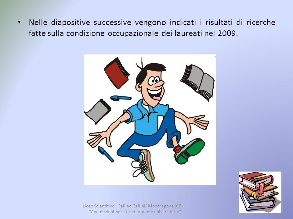 Liceo Scientifico Galileo Galilei Mondragone (CE) Annotazioni per l orientamento universitario 18