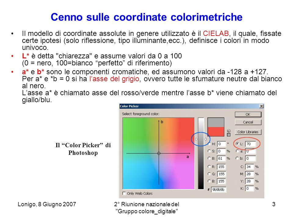 Lonigo, 8 Giugno 20072° Riunione nazionale del Gruppo colore_digitale 4 Cenno sui profili ICC I profili ICC realizzano una corrispondenza fra le coordinate relative (Device dependent) e le coordinate assolute Lab.