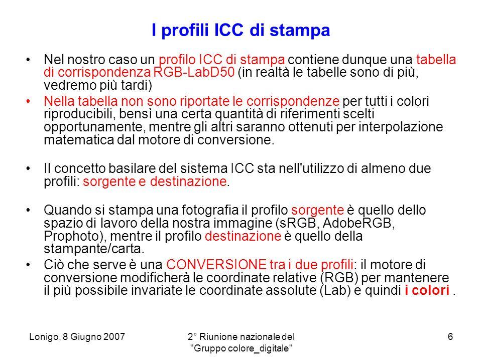 Lonigo, 8 Giugno 20072° Riunione nazionale del Gruppo colore_digitale 7 I profili ICC di stampa Di fatto il profilo ICC è la carta di identità della stampante, e ci informa anche dell insieme di tutti i colori riproducibili (Gamut) Plot 3D del Gamut di una stampante ink-jet