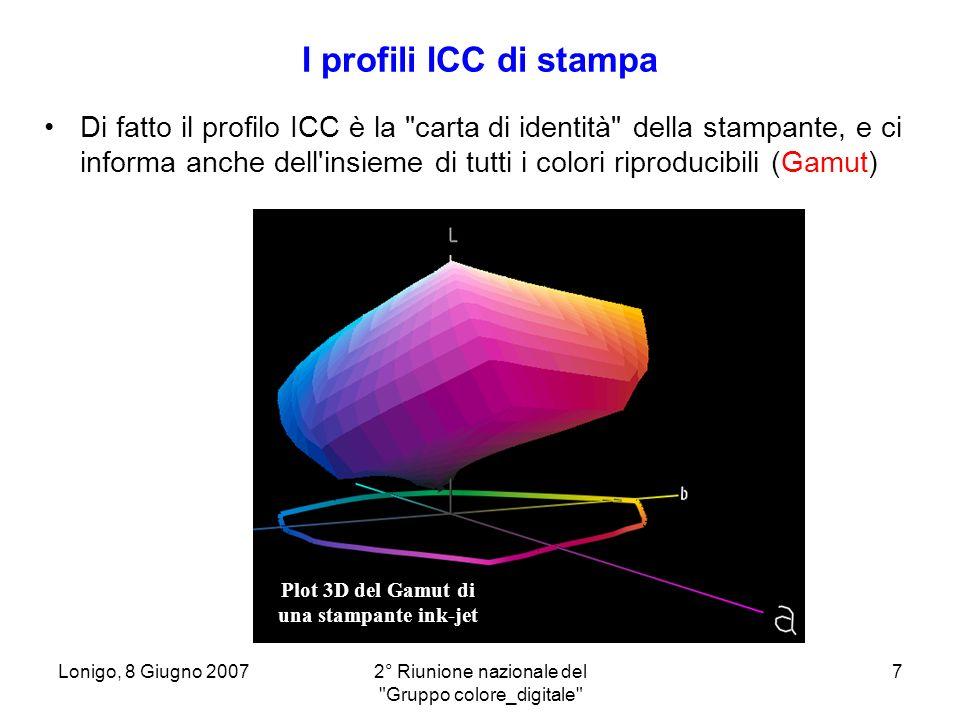 Lonigo, 8 Giugno 20072° Riunione nazionale del Gruppo colore_digitale 8 Gli intenti di rendering Comparazione del profilo di un monitor medio (sRGB) e del profilo di una stampante ink-jet media.
