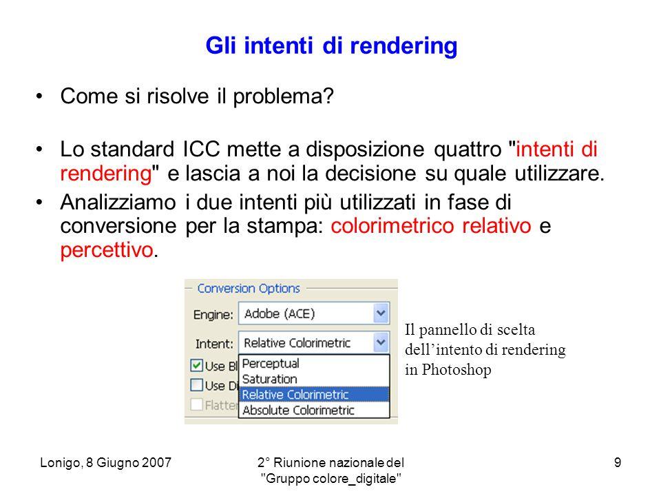 Lonigo, 8 Giugno 20072° Riunione nazionale del Gruppo colore_digitale 20 Realizzazione del profilo
