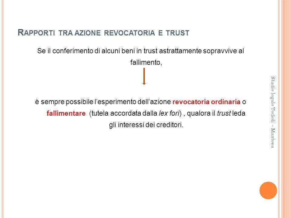 R APPORTI TRA AZIONE REVOCATORIA E TRUST Se il conferimento di alcuni beni in trust astrattamente sopravvive al fallimento, è sempre possibile lesperi