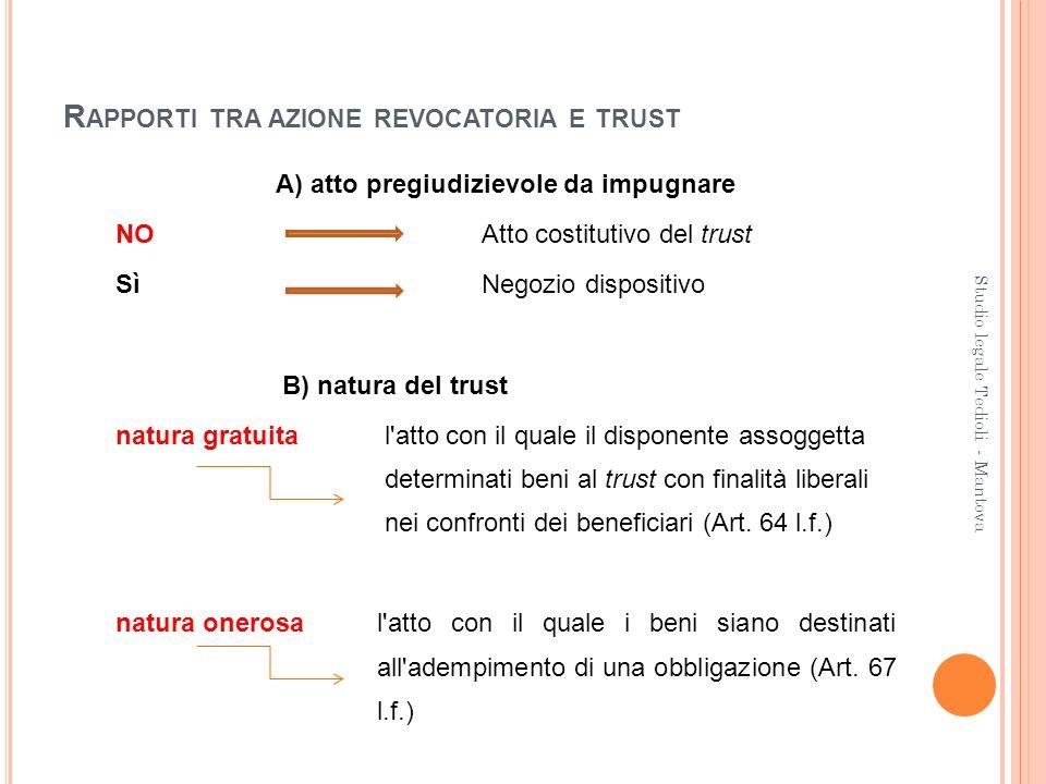 R APPORTI TRA AZIONE REVOCATORIA E TRUST A) atto pregiudizievole da impugnare NO Atto costitutivo del trust SìNegozio dispositivo B) natura del trust