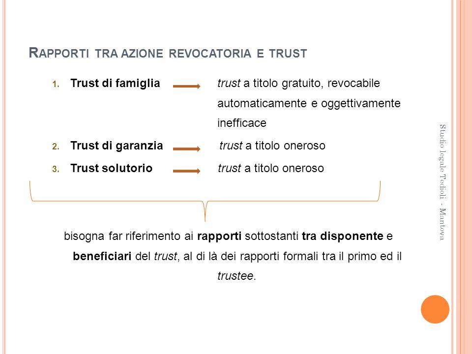 R APPORTI TRA AZIONE REVOCATORIA E TRUST 1. Trust di famiglia trust a titolo gratuito, revocabile automaticamente e oggettivamente inefficace 2. Trust